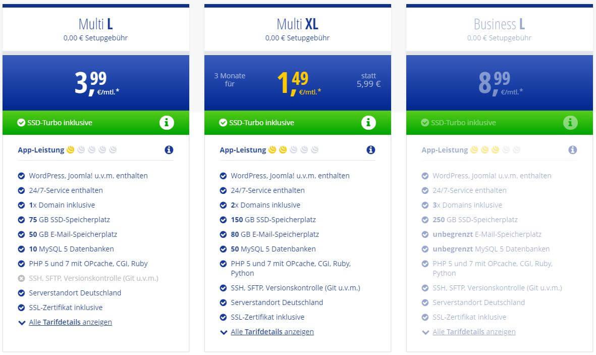 Alfahosting - Webhosting Vergleich