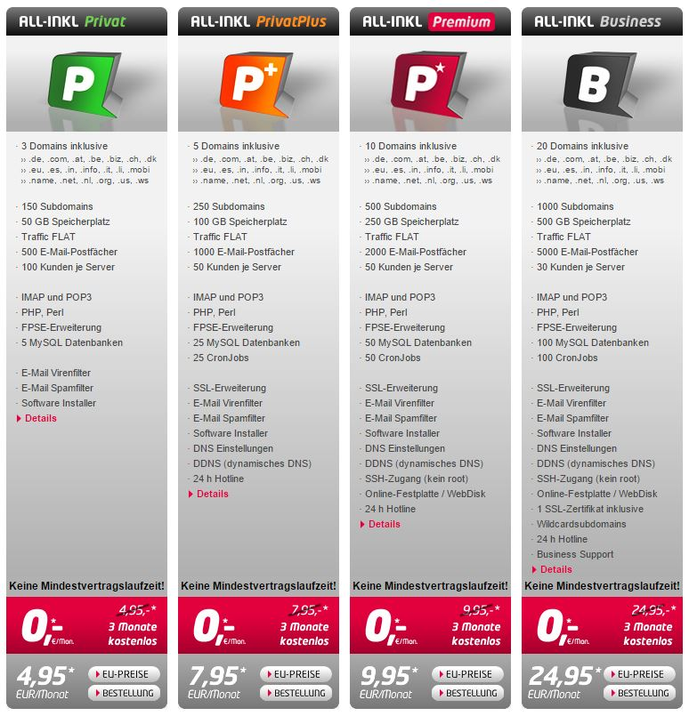 All Inkl Webhosting Tarife im Vergleich
