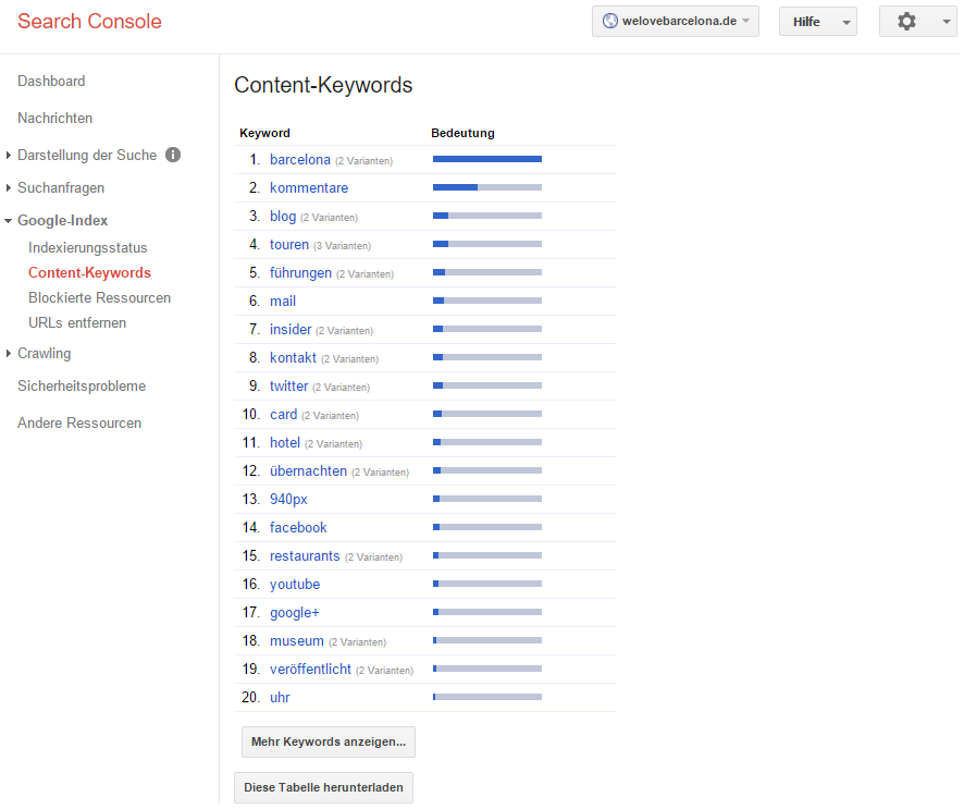 Google Search Console - Content Keywords