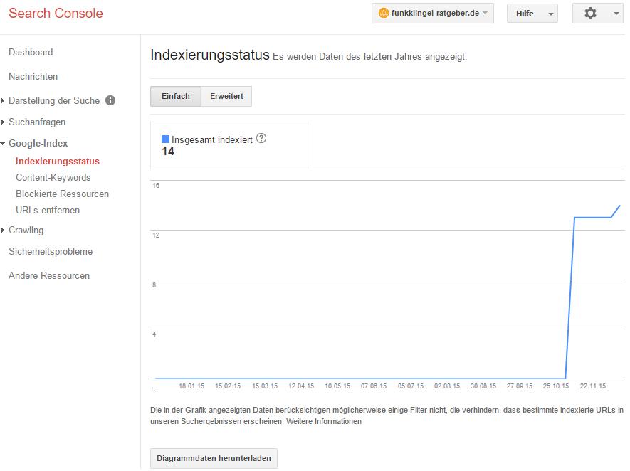 Google Search Console - Indexierungsstatus