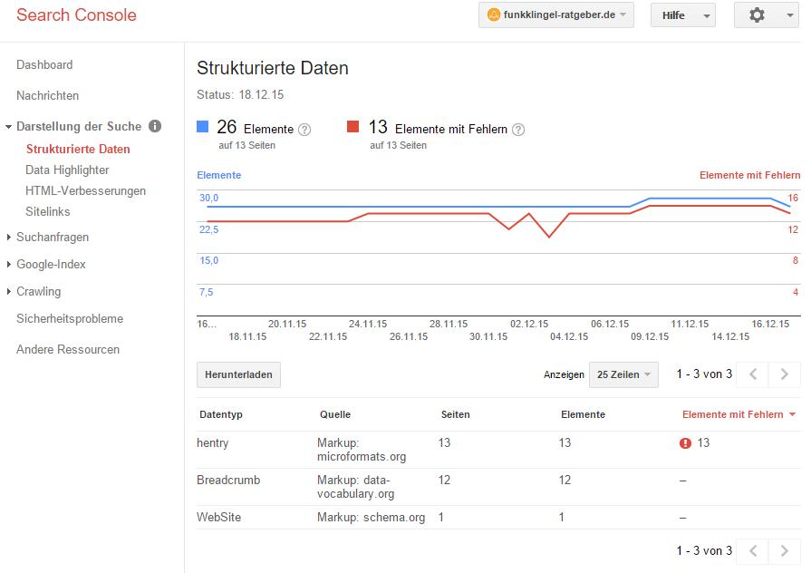 Google Search Console - Strukturierte Daten