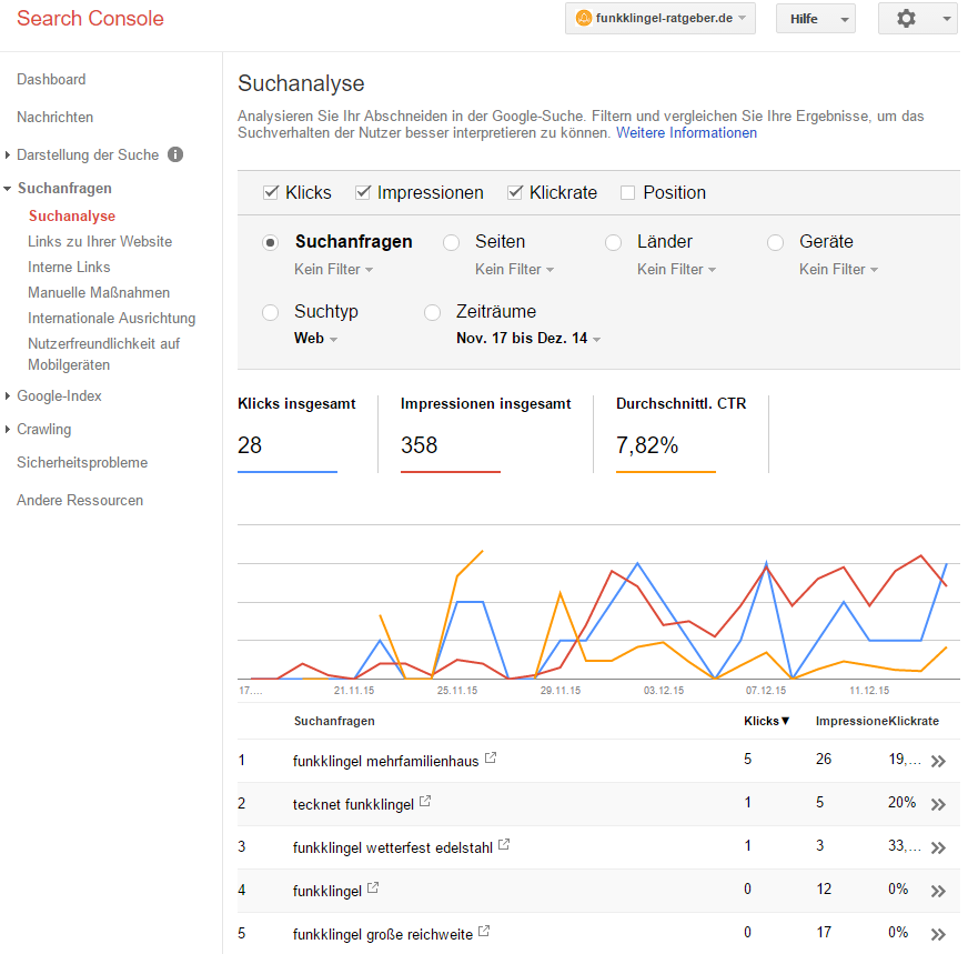 Google Search Console - Suchanalyse