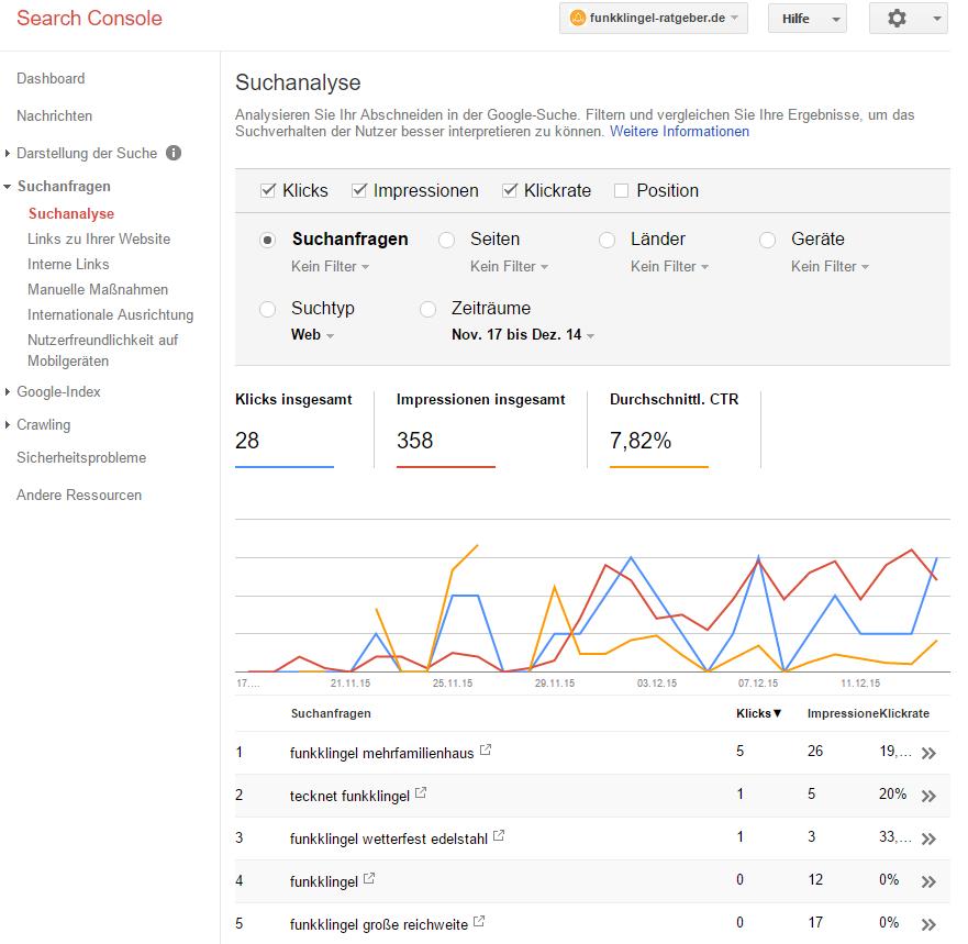 Google Search Console - Suchanalyse