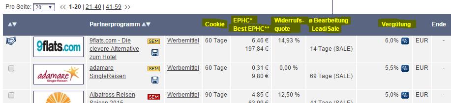 Belboon - Cookie - EPHC - Widerrufsquote - Bearbeitungsdauer