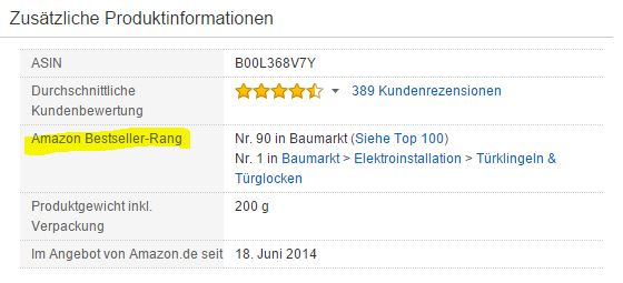 Amazon - Bestseller-Rang