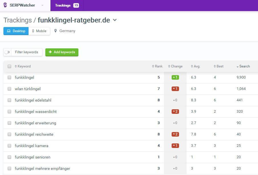 Mangools - SerpWatcher - Rankings