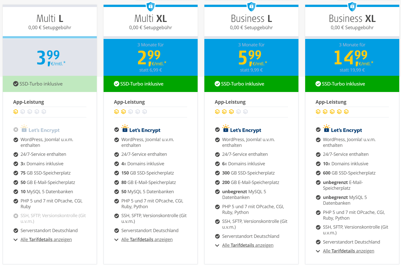 Alfahosting Webhosting Vergleich